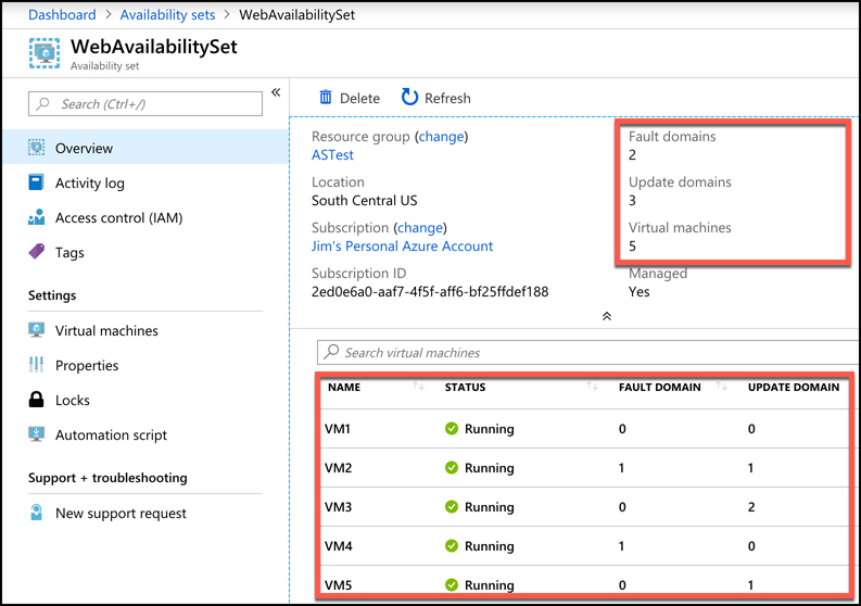 This screen shot  shows the actual availability set diagrammed in Figure 2-13, which fault domain and update domain is assigned for each VM.