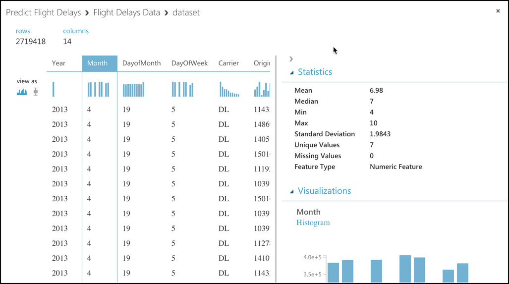 This screen shot shows a visualization of our dataset. When we visualize the dataset, we can see the number of rows, and if we click on a column, we can see how many unique values we have and other valuable information about our data.